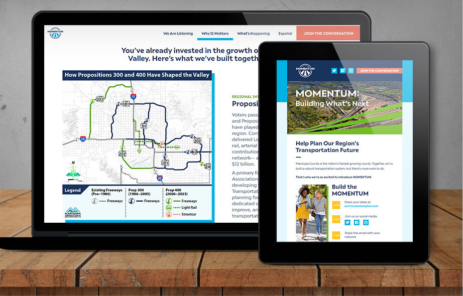 MOMENTUM Regional Transportation Plan-Email and Infographic